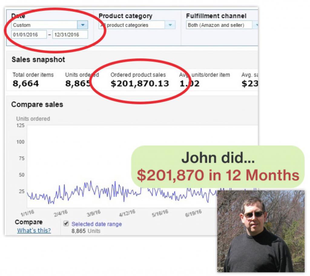 John's Amazon Results