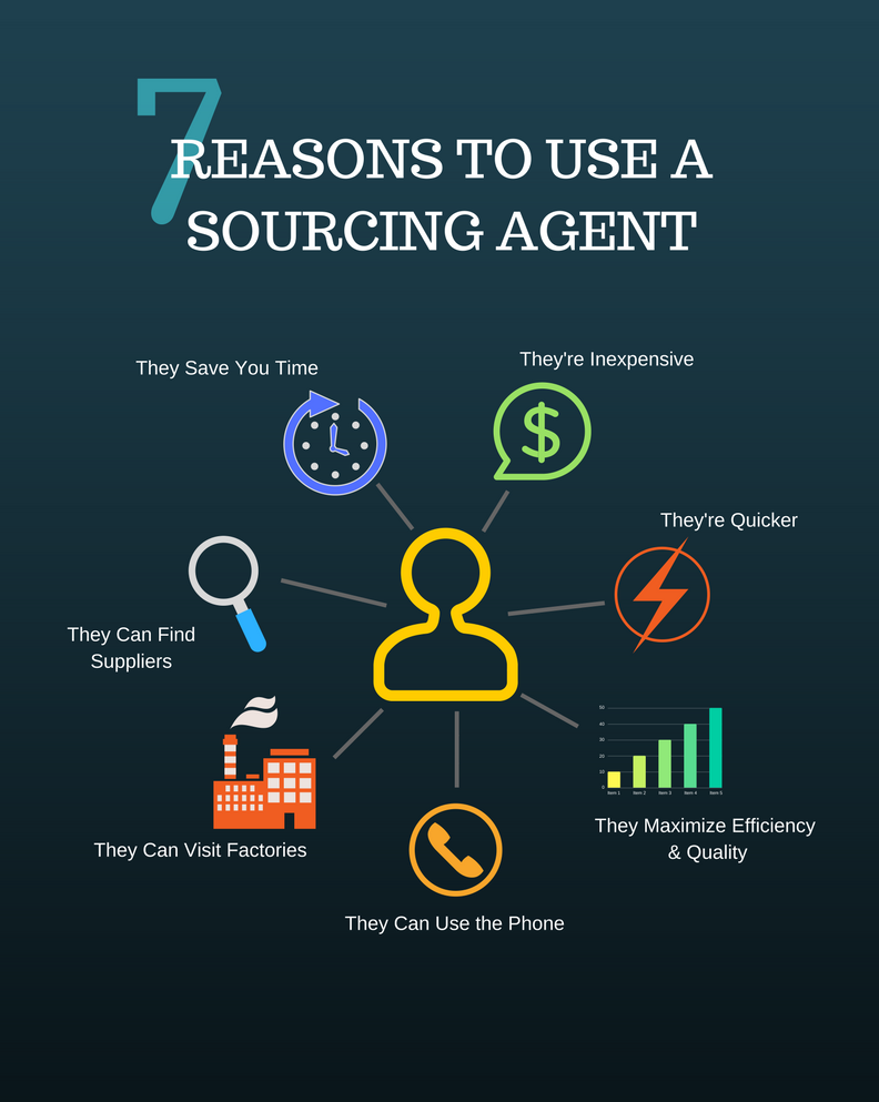 top 7 reasons to use a sourcing agent