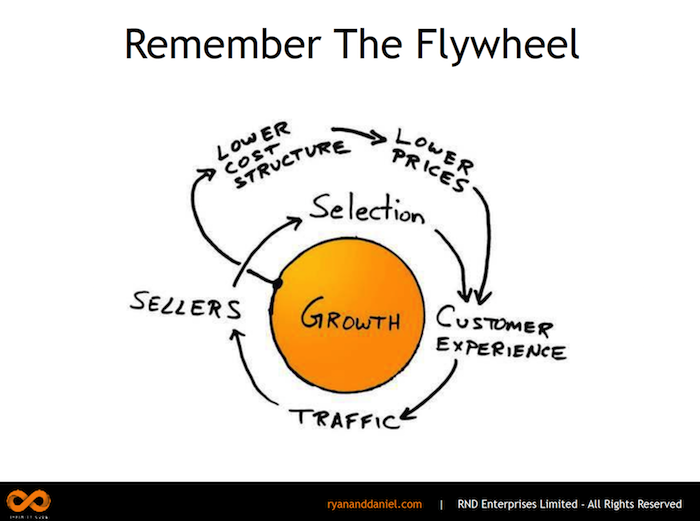 Remember Flywheel