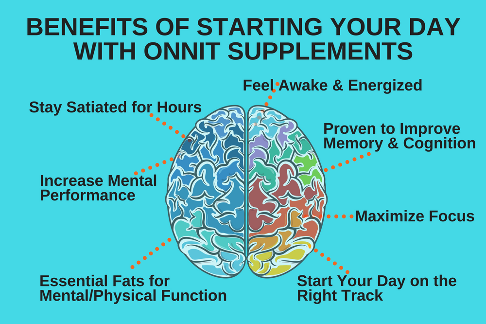 Benefits of Starting Your Day with ONNIT Supplements