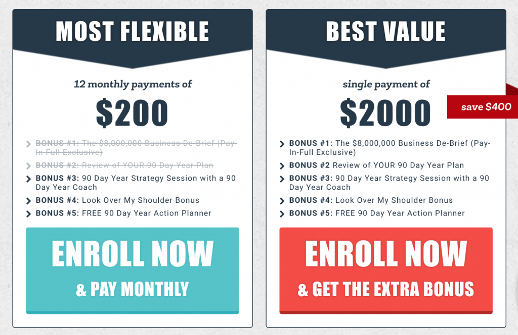 What does the 90 Day Year Cost?
