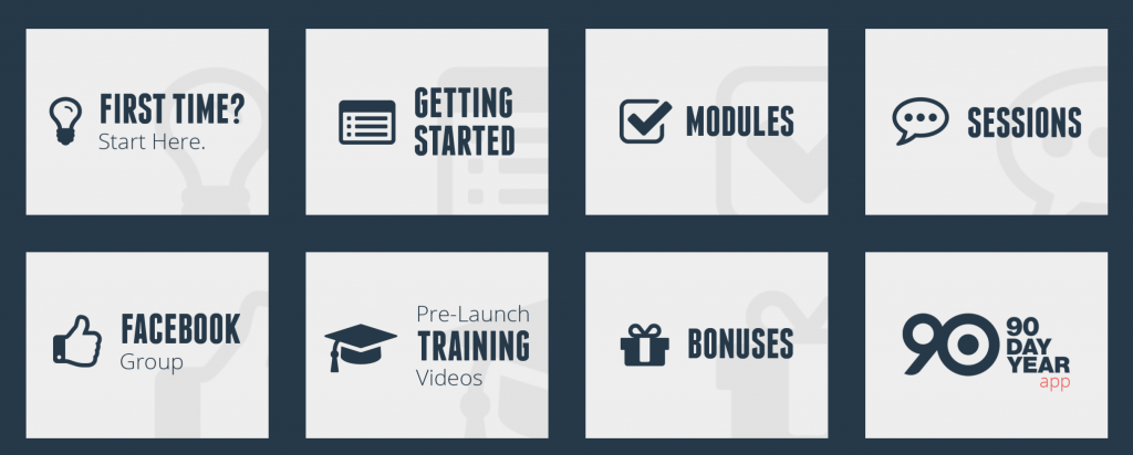 Preview of The 90 Day Year Modules